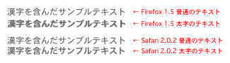 [ Mac ] Firefox と Safari のテキストレンダリングは違う